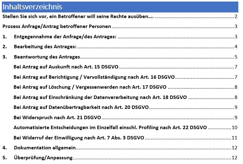 Vorlagen Und Prozess Ausubung Betroffenenrechte Art 15 22 Dsgvo Datenschutz Dokumente Dsgvo Umsetzung Leicht Er Gemacht